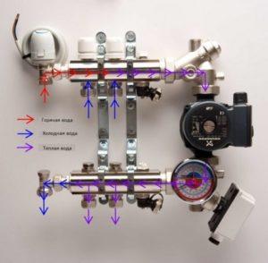 К-коллекторам-можно-подсоединить-от-2-х-до-12-ти-контуров-теплого-водяного-пола-459x450