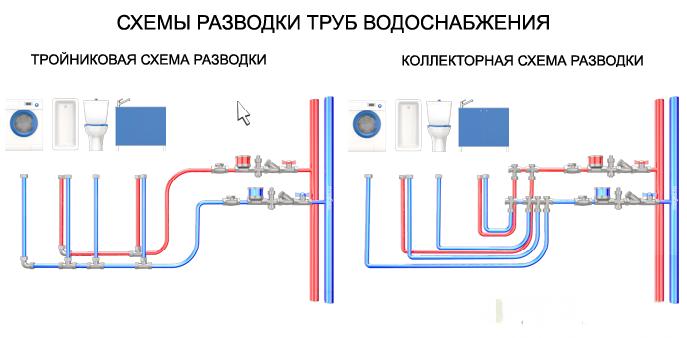 sxema-razvodki-trub-vodosnabzheniya